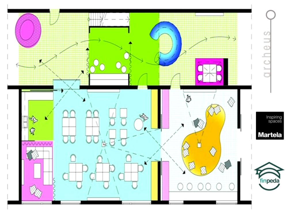9_Future classroom cluster