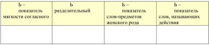 Таблица_7