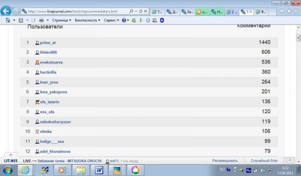 Полноэкранная запись 13.08.2012 03248