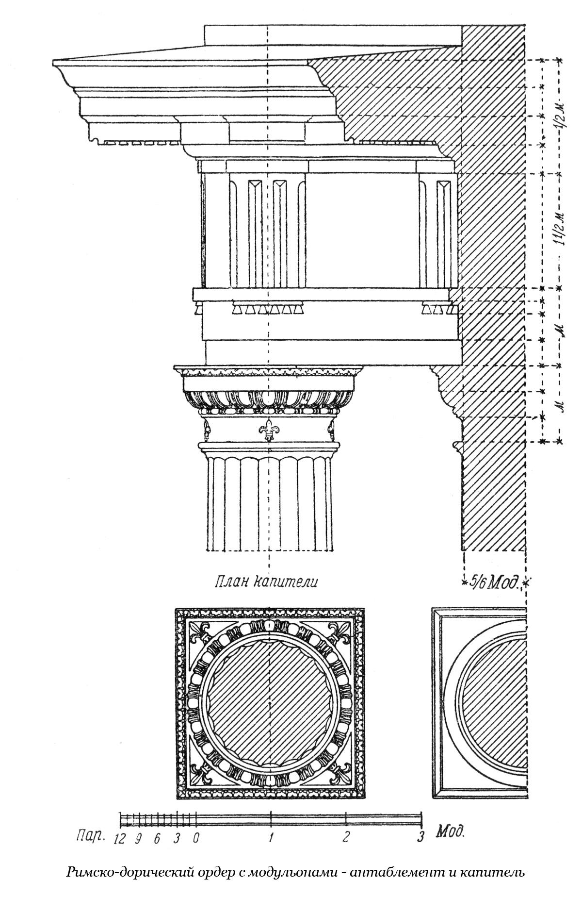 doric-rome_capital-entablature-modulons