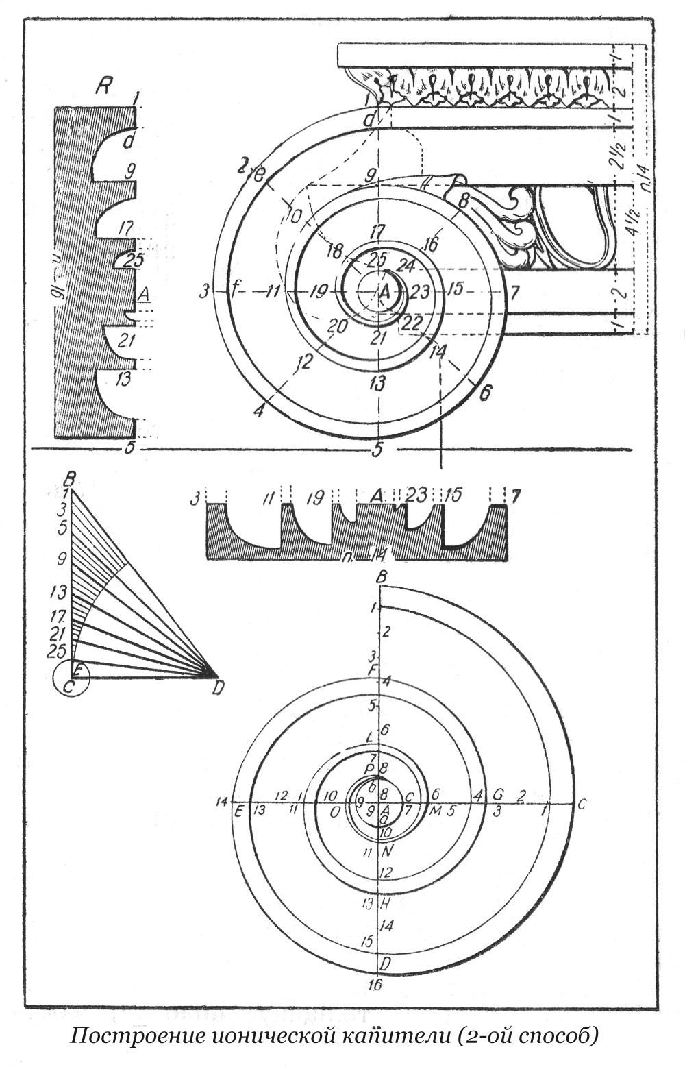 creation-of-capital_ionic-2