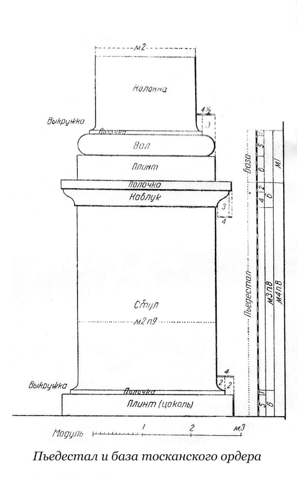 tuscan_pedestal-base