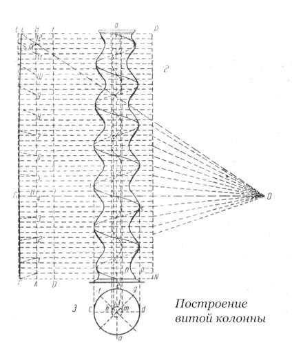 Для построения витой колонны