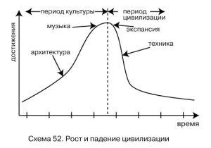 g52_rus