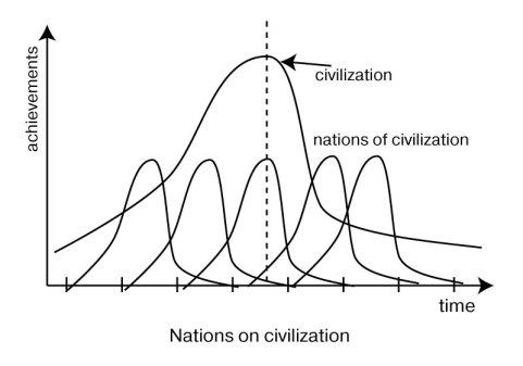 civil02_e