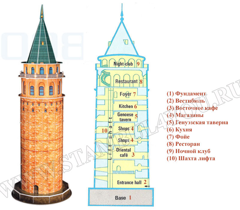 galata-tower-plan