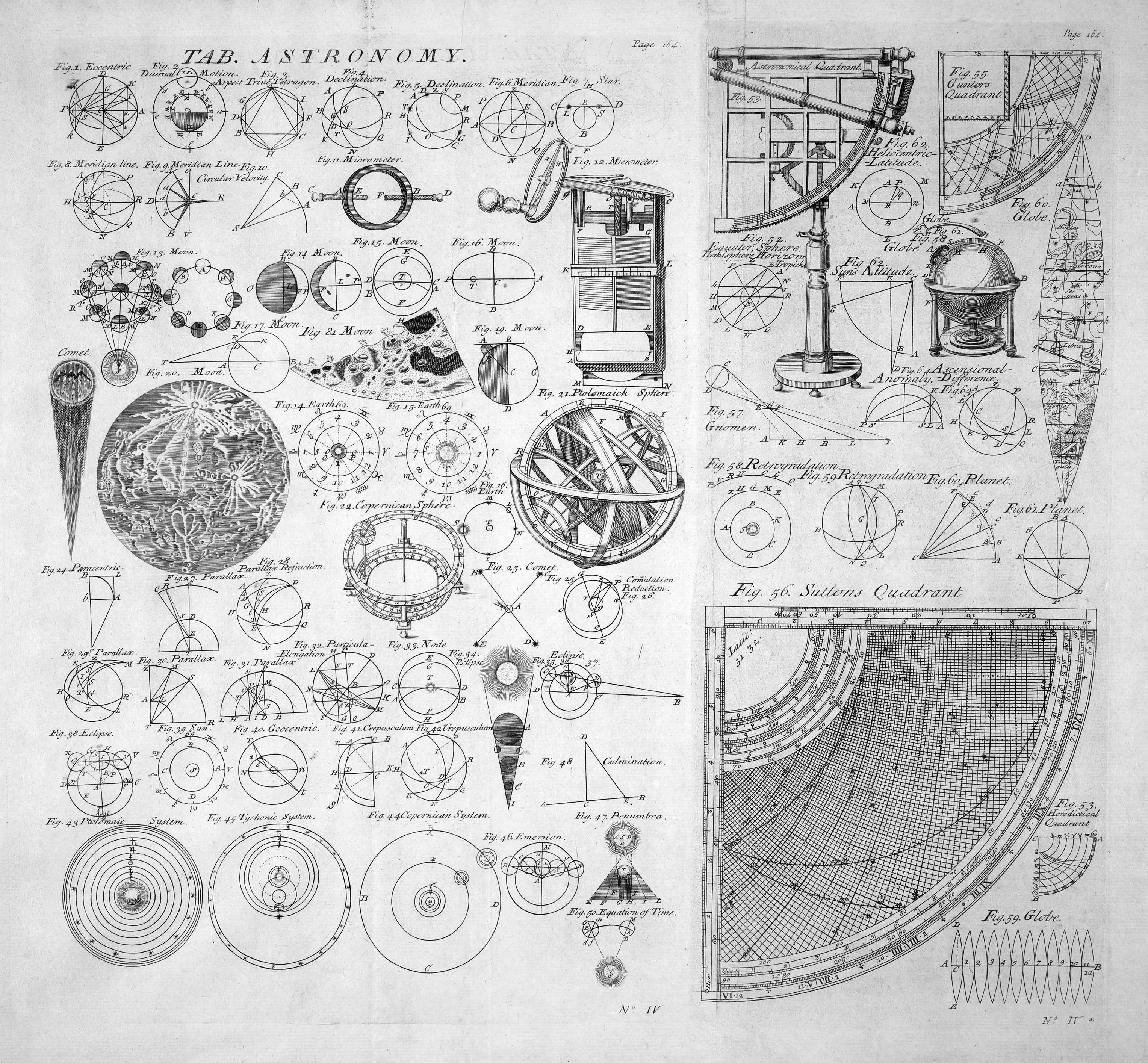 Table_of_Astronomy,_Cyclopaedia,_Volume_1,_p_164