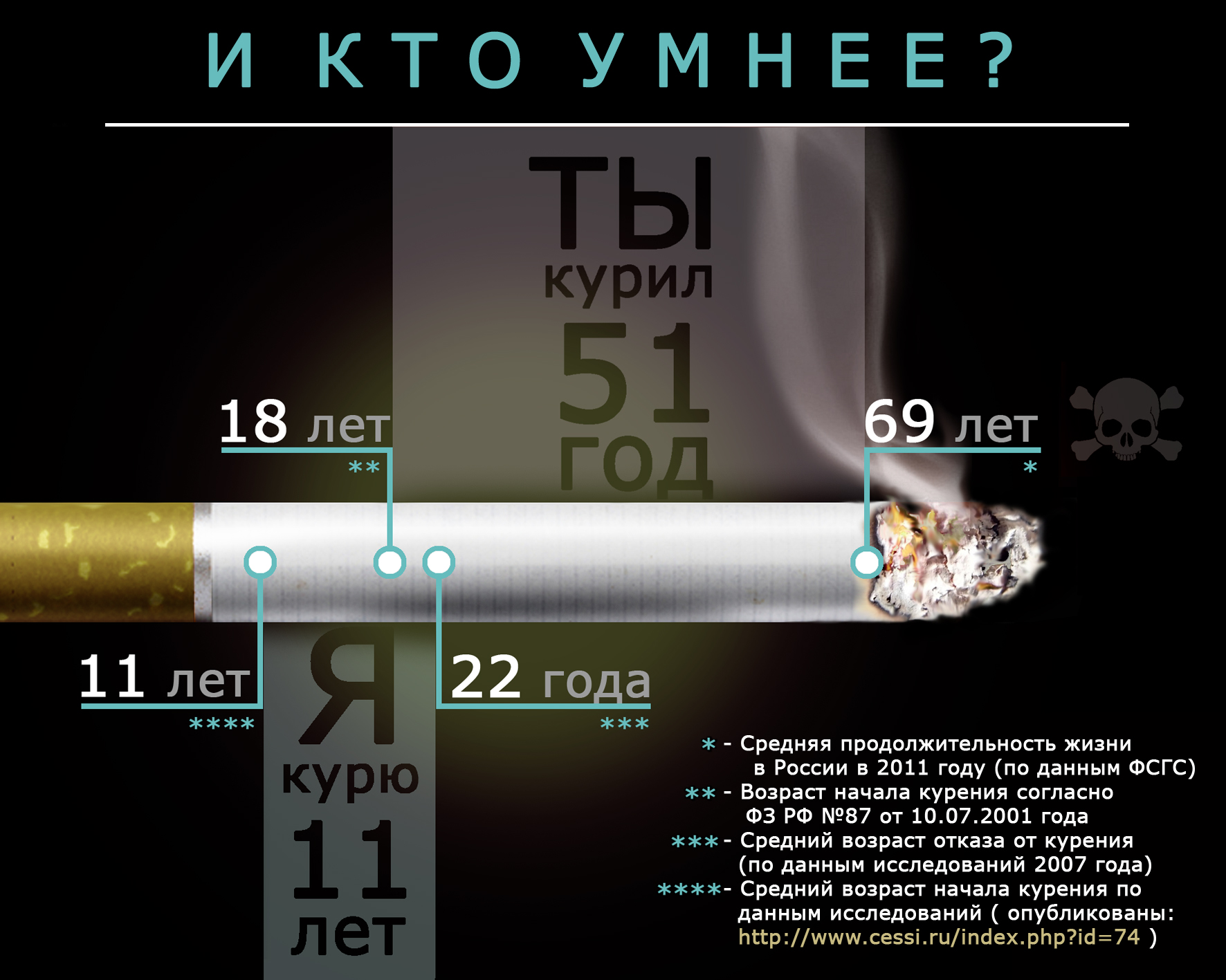 imed3 Курение №02
