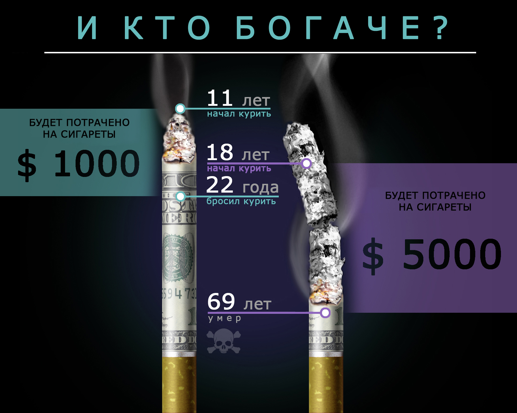 imed3 Курение №03