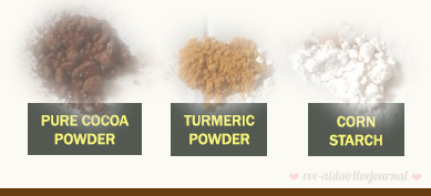 DIY_powder_ingredients
