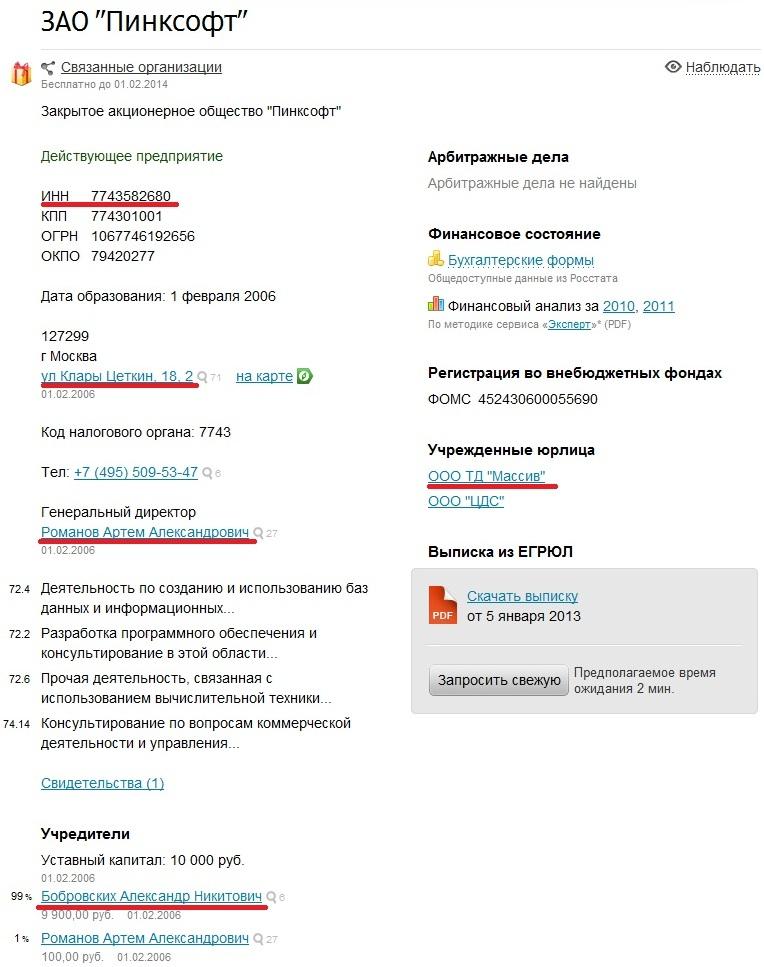 ЗАО Пинксофт