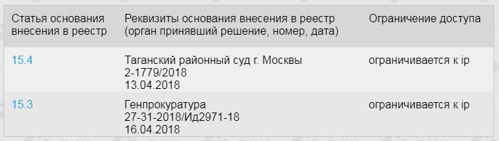 7-Zip РКН