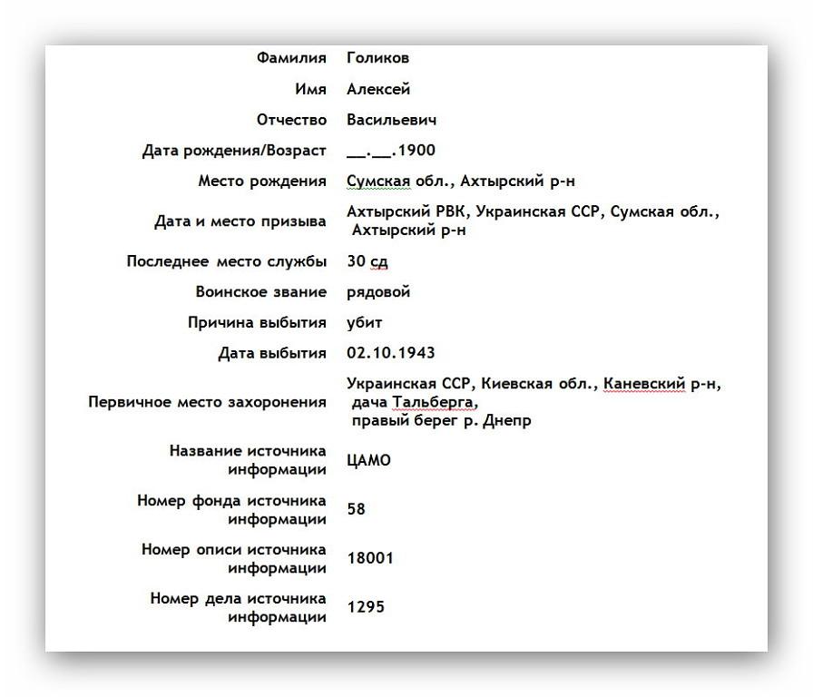 А.В.Голиков