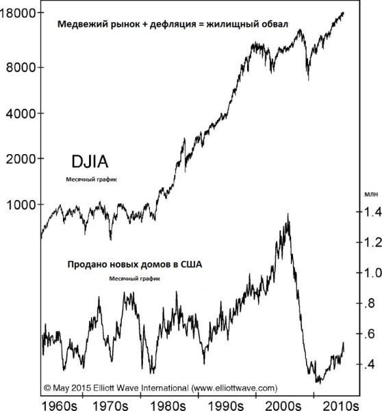 Bearmarketdeflation (1).jpg