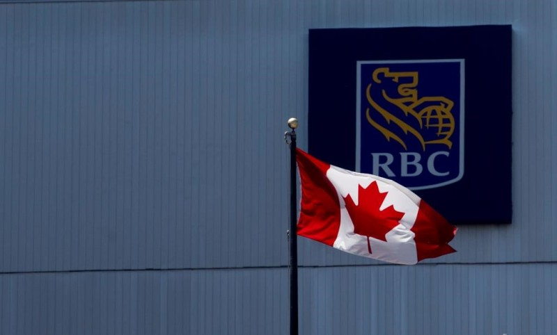 Королевский банк Канады выглядит созревшим и опасным.