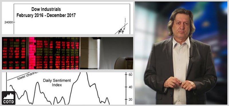 Да, очередной исторический максимум на фондовом рынке. Посмотрим ПРЕДЫСТОРИЮ