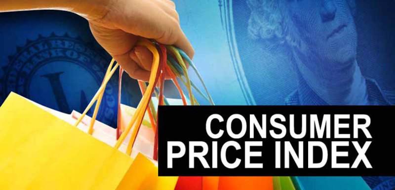 Зарплата и Индекс потребительских цен