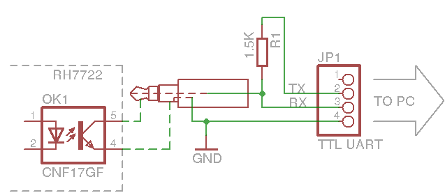rh7722-adapter
