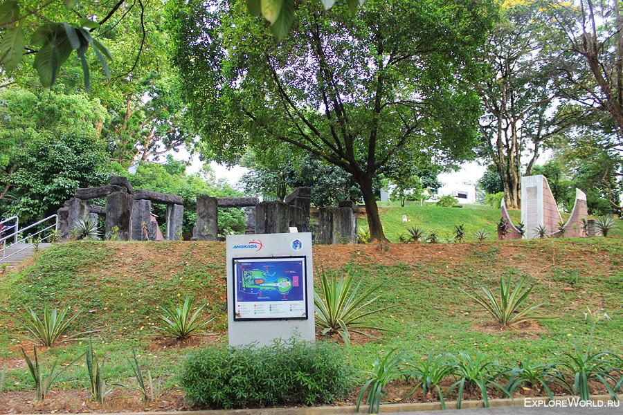 planetarium-lumpur-malaysia