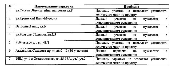 дс 3 от 25.12.2014 (очередь 1)_002