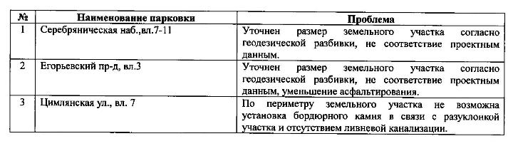 дс 3 от 25.12.2014 (очередь 2)_002