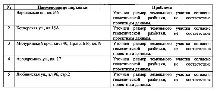 дс 3 от 25.12.2014 (очередь 3)_002