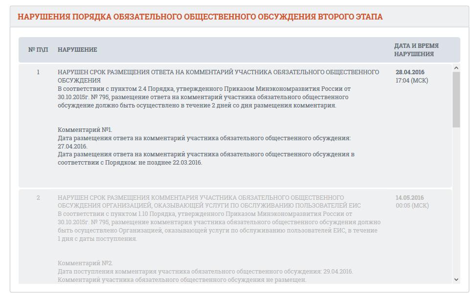 screenshot-zakupki gov ru 2016-05-26 11-41-17.png