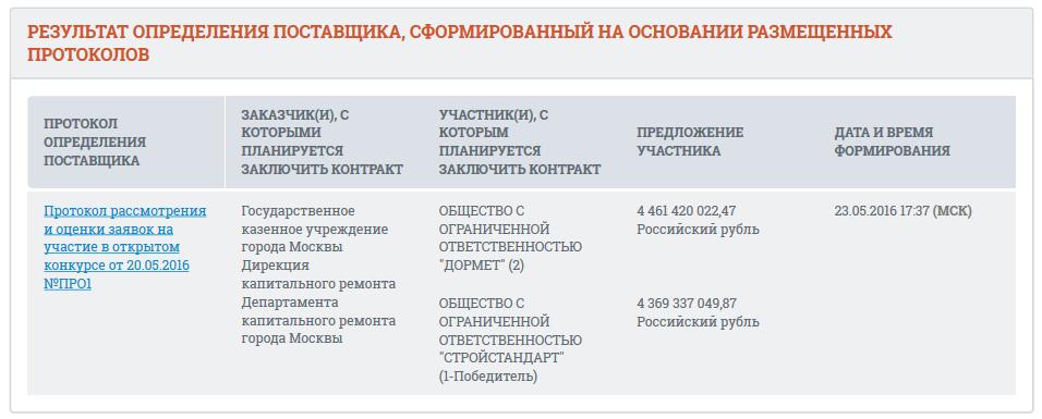 screenshot-zakupki gov ru 2016-05-26 11-42-44.png