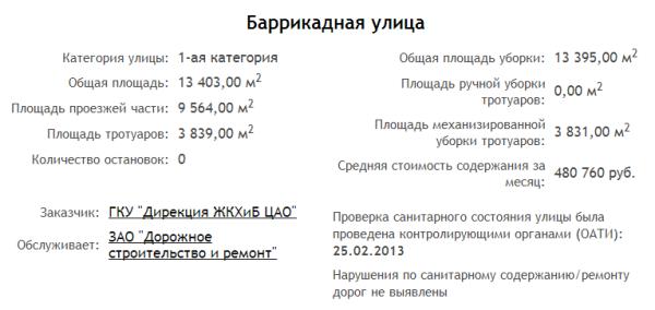 Баррикадная улица    Оценка состояния улиц    Портал Дороги Москвы 3