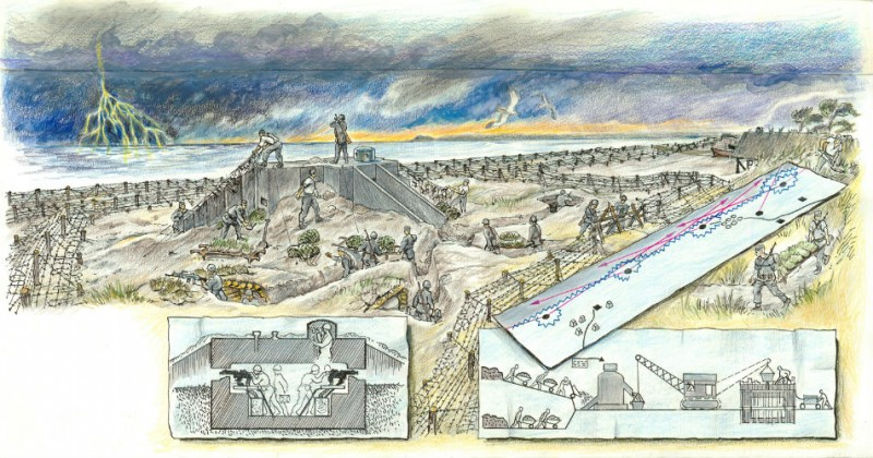 Beredskapsmuseet-historia-skånelinjen-41.jpg