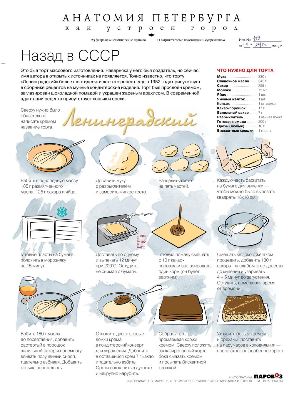 Leningradki cake