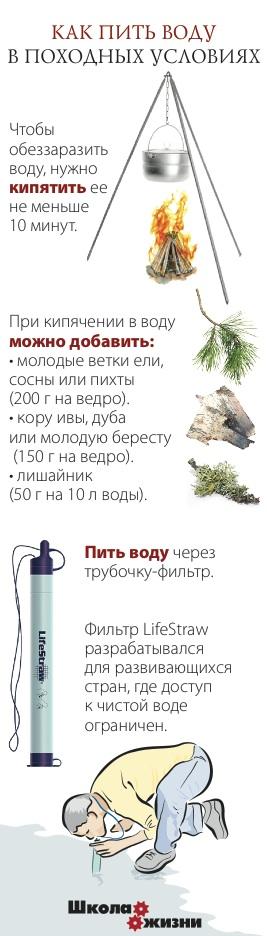 42_(2013)_stashkov_water_curves_edit