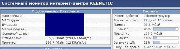 Zyxel Keenetic Monitor