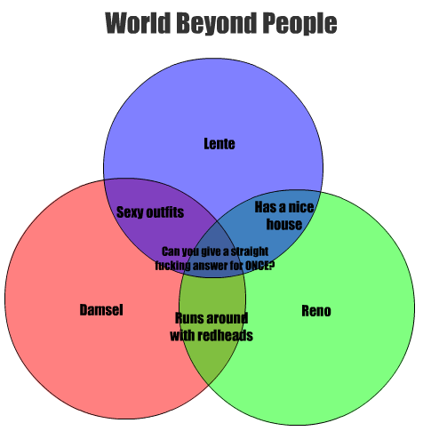 A stupid meme about venn diagrams i have no creative title for make a venn diagram about your characters 3 see if you actually can overlap your characters in a visually pleasing manner ccuart Image collections