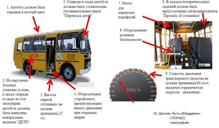 Краснодар Кубаньгрузсервис школьные перевозки