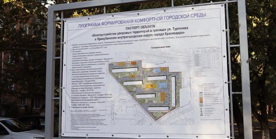 городская среда Краснодар благоустройство ОНФ