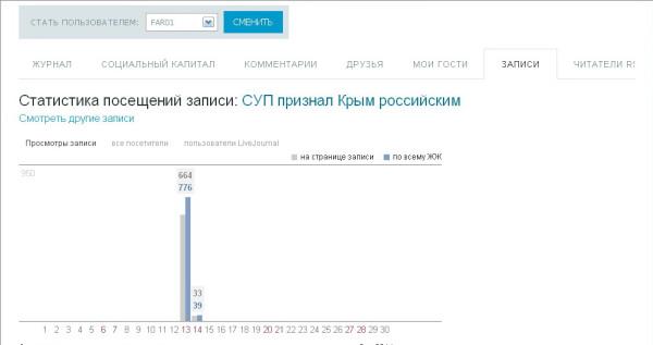 Просмотр СУП 13.09.2014