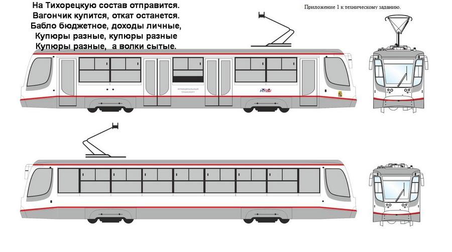 Краснодар закупка трамваев