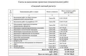 Краснодар нацпроекты школа-интернат ОНФ ГК ЕКС