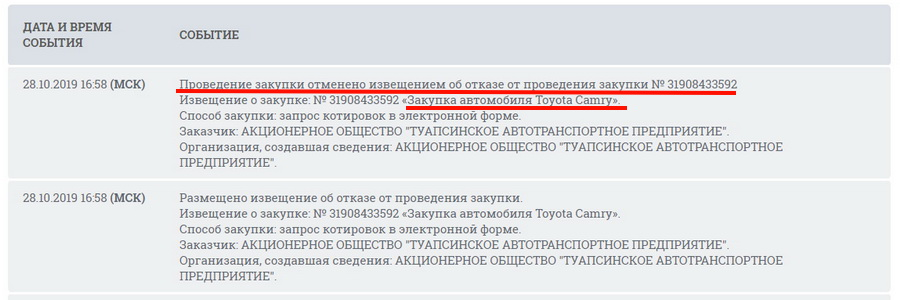 Туапсе АТП закупки ОНФ За честные закупки