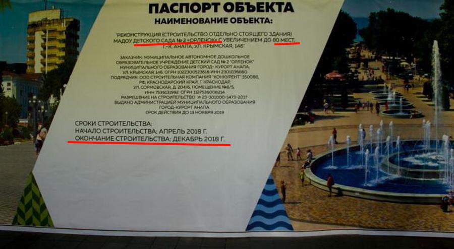 Анапа детсад ОНФ За честные закупки Город N