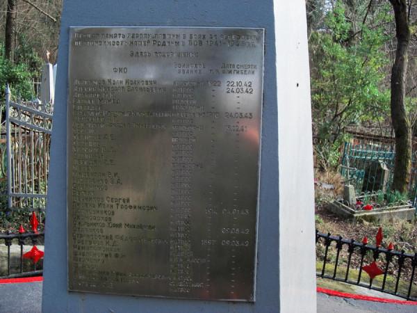 Список погибщих Туапсе