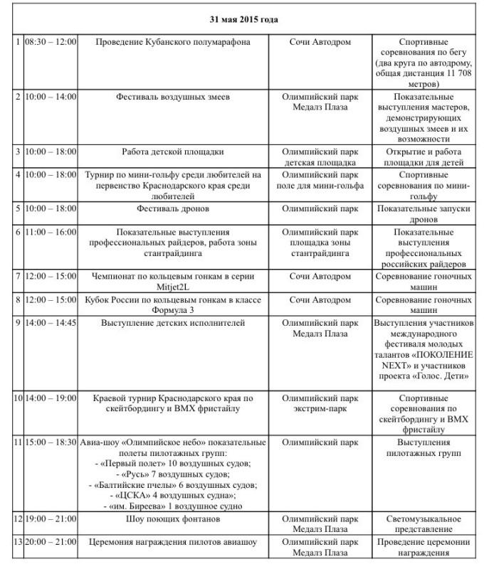 Авиашоу Олимпийское небо Сочи расписание