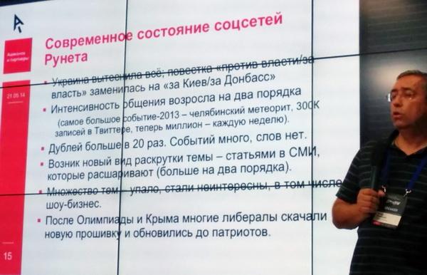 Ашманов блоги социальные сети состояние рунета