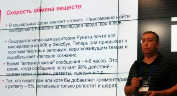 Ашманов блоги социальные сети обмен данными