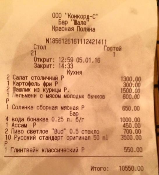 цены Сочи Красная Поляна