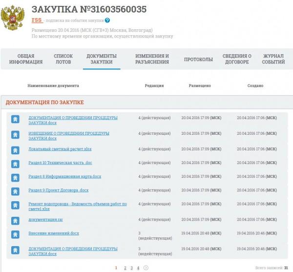 Туапсе райводоканал коррупция ОНФ За честные закупки