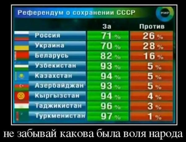 СССР Россия 12 июня