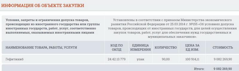 Краснодар лекарства ОНФ За честные закупки