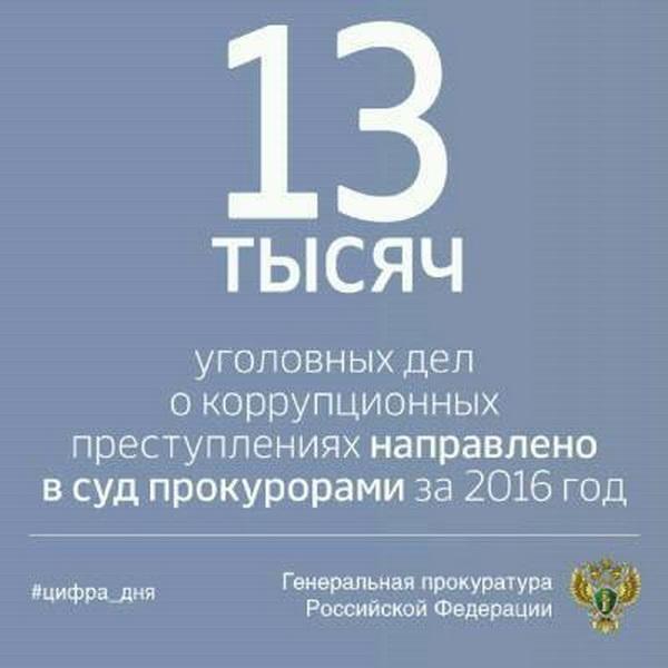 Вервеин С.А. ОНФ медиафорум ОНФ Путин